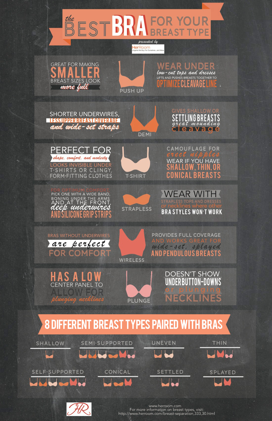 d154c1cef0 Luxetips Style! The Best Bra for Your Breast Type